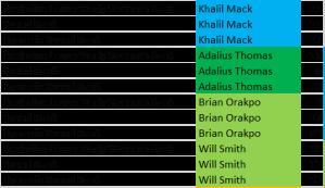 Khalil Mack chart 2